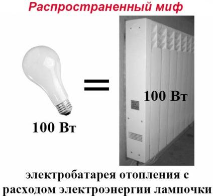 jelektrobatareja-s-rashodom-jelektrojenergii-lampochki.jpg