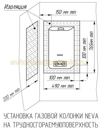 1532790788_pravila-montazha-kolonki-neva-na-stenu.jpg