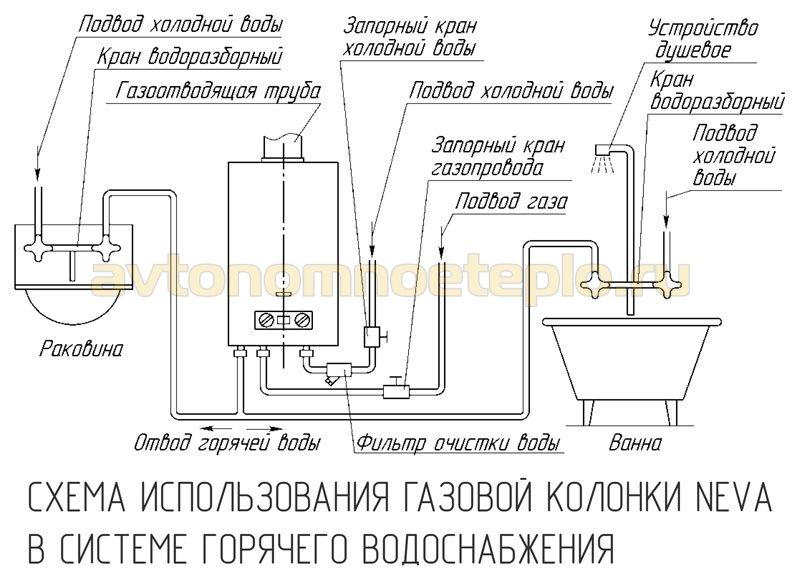 1532790836_shema-goryachego-vodosnabzheniya-s-protochnoy-kolonkoy-neva.jpg