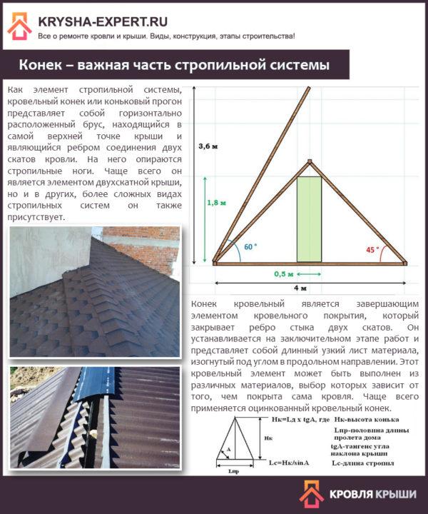 Konek-–-vazhnaya-chast-stropilnoy-sistemy-600x720.jpg
