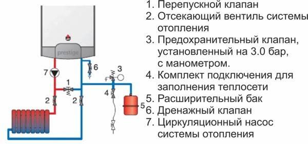 odnokonturnyiy-gazovyiy-kotel-shema.jpg