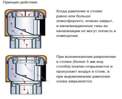 vakuumklapan-7.jpg