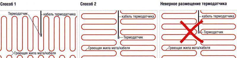 Sposobyi-razmeshheniya-datchika-teplogo-pola-e1476353778155.jpeg