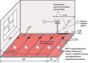 Kak-pravilno-podklyuchit-oborudovanie-dlya-vodyanogo-teplogo-pola-300x216.png