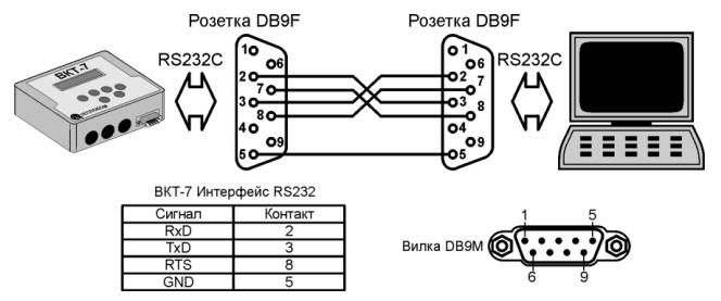 schematic-connection-vkt-7-to-computer-rs232.jpg