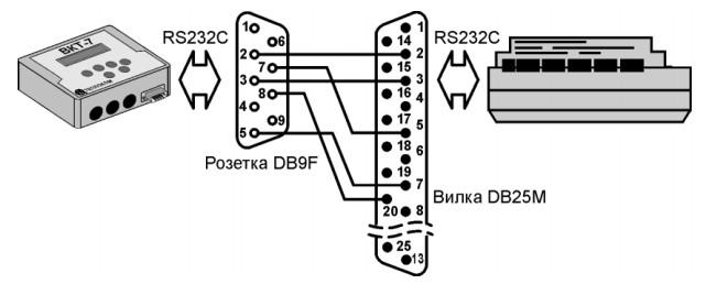 schematic-connect-vkt-7-to-printer.jpg