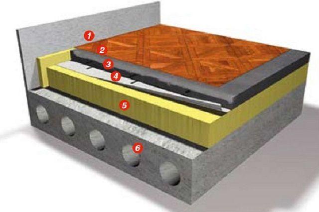 Shema-utepleniya-betonnogo-pola.jpg