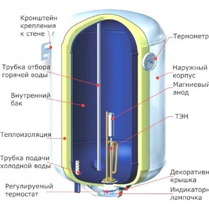 dvuhkonturnyj-bojler3.jpg