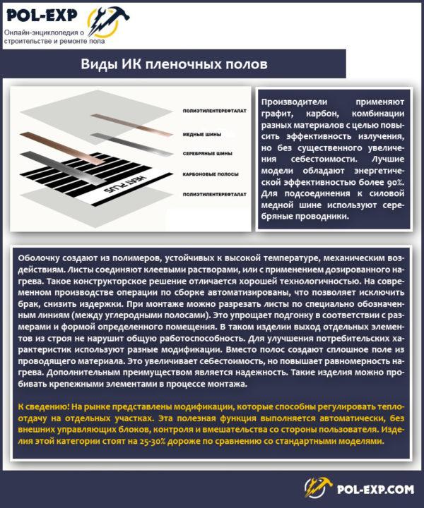 Vidy-IK-plenochnyh-polov-600x720.jpg