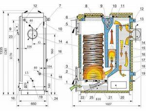 tverdotoplivniy-kotel-shahtnogo-tipa-300x228.jpg