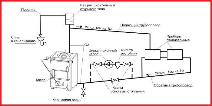 4714394-otoplenie-s-cirkulyacionnym-nasosom.jpg