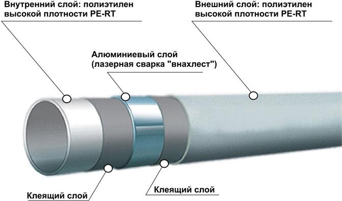 konstruktsiya-metalloplastika.jpg