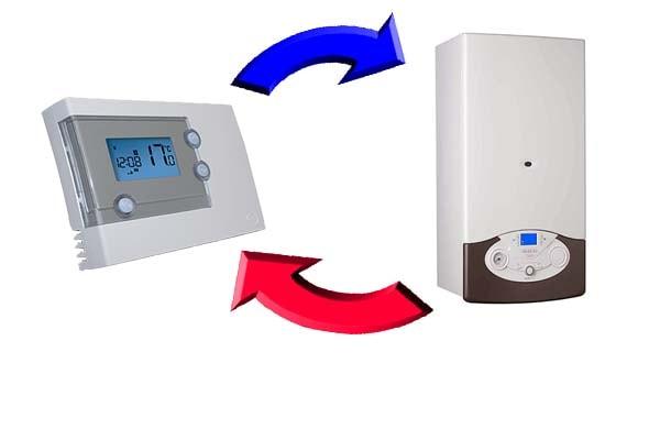 Komnatnyj-termostat-dlja-nastennogo-kotla.jpg