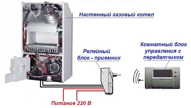 Princip-raboty-besprovodnogo-termostata.jpg