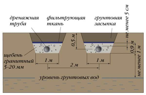 primer-ustanovki-drena.jpg