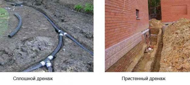 1494327645_splochnoy-pristenny-drenaz.jpg