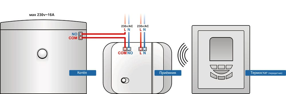 termoregulyator-s-datchikom-temperatury-vozduha-5.jpg