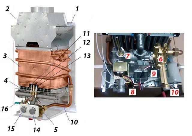 Ustrojstvo-gazovoj-kolonki-Neva-4511.jpg