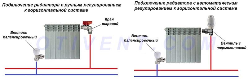 Diagonalnoe-podkljuchenie-radiatorov-otoplenija.jpg