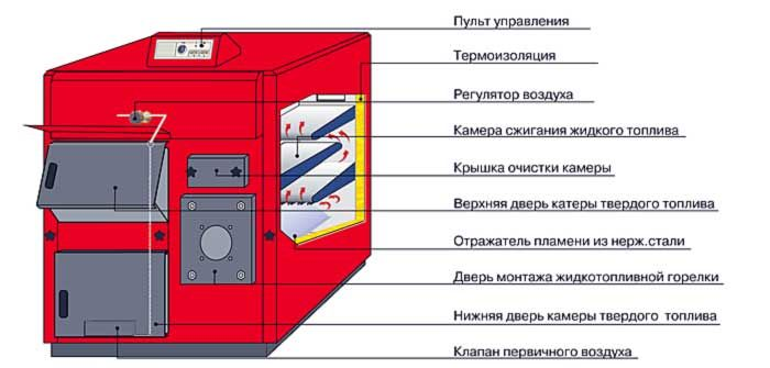 mnogotoplivnye_kotly_shema_1.jpg