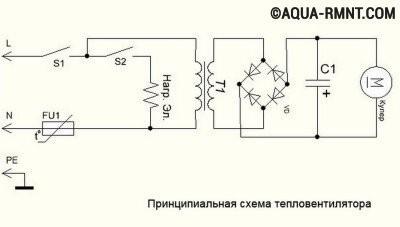 1aso_tepl_pusch_samodel10-400x227.jpg