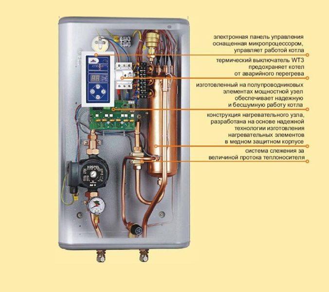 3-elektricheskij-kotel-676x600.jpg