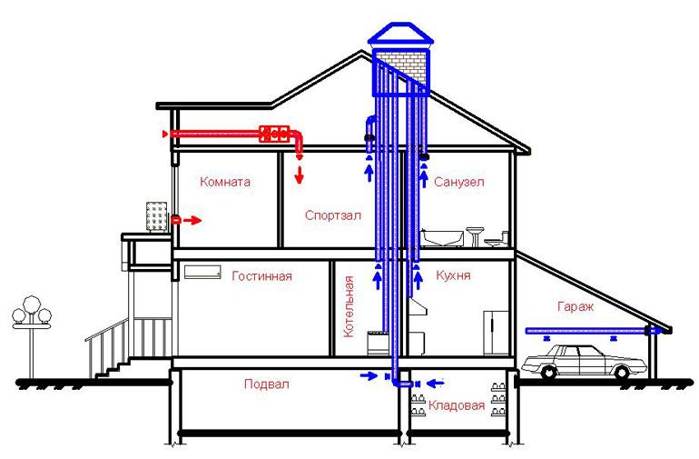shema-ventilyatsii.jpg