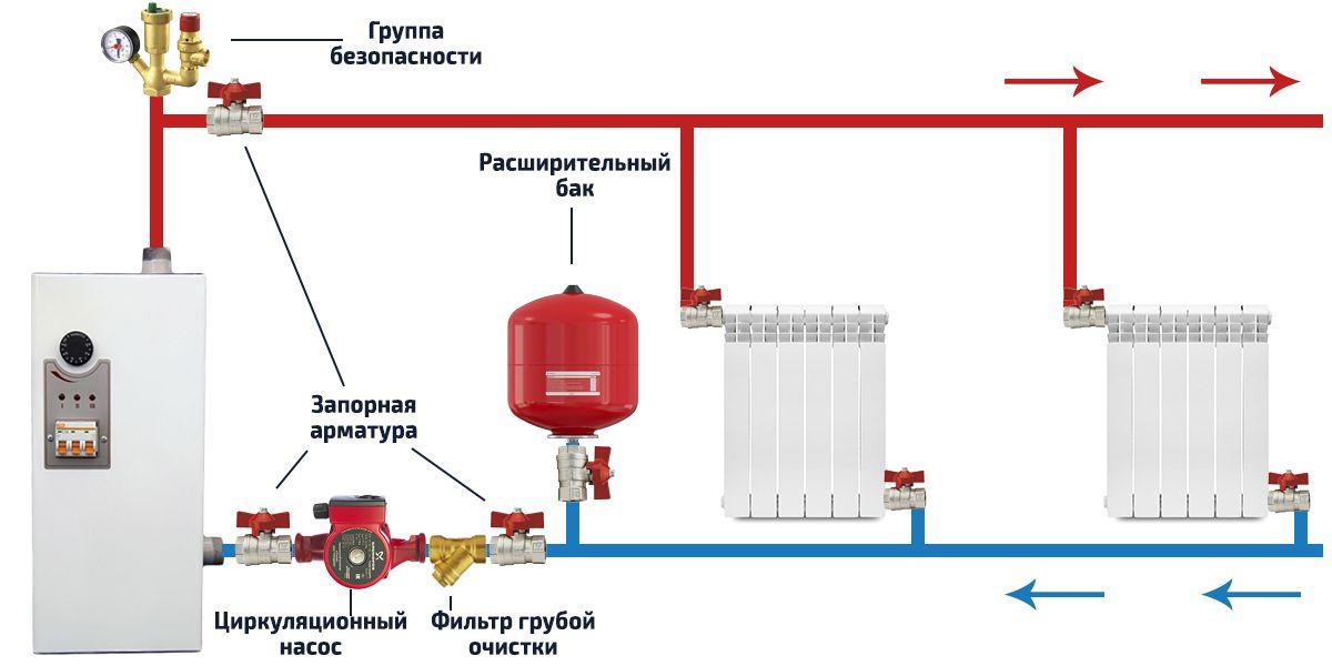 Shema-otopleniya-s-elektrokotlom.jpg