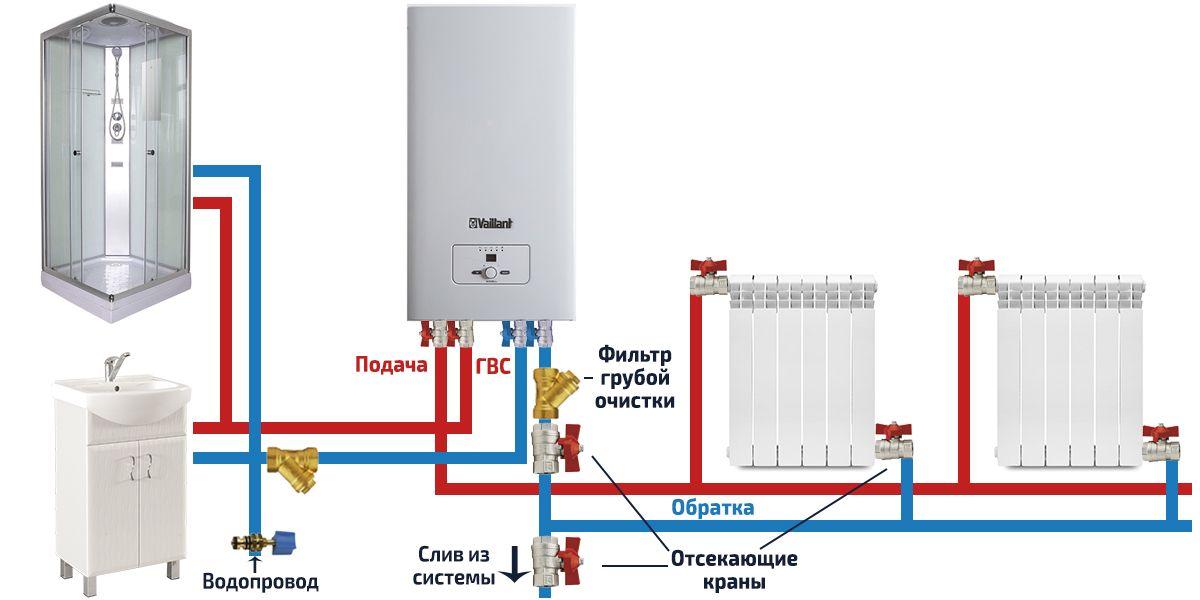 Sistema-otopleniya-s-dvuhkonturnym-elektrokotlom.jpg