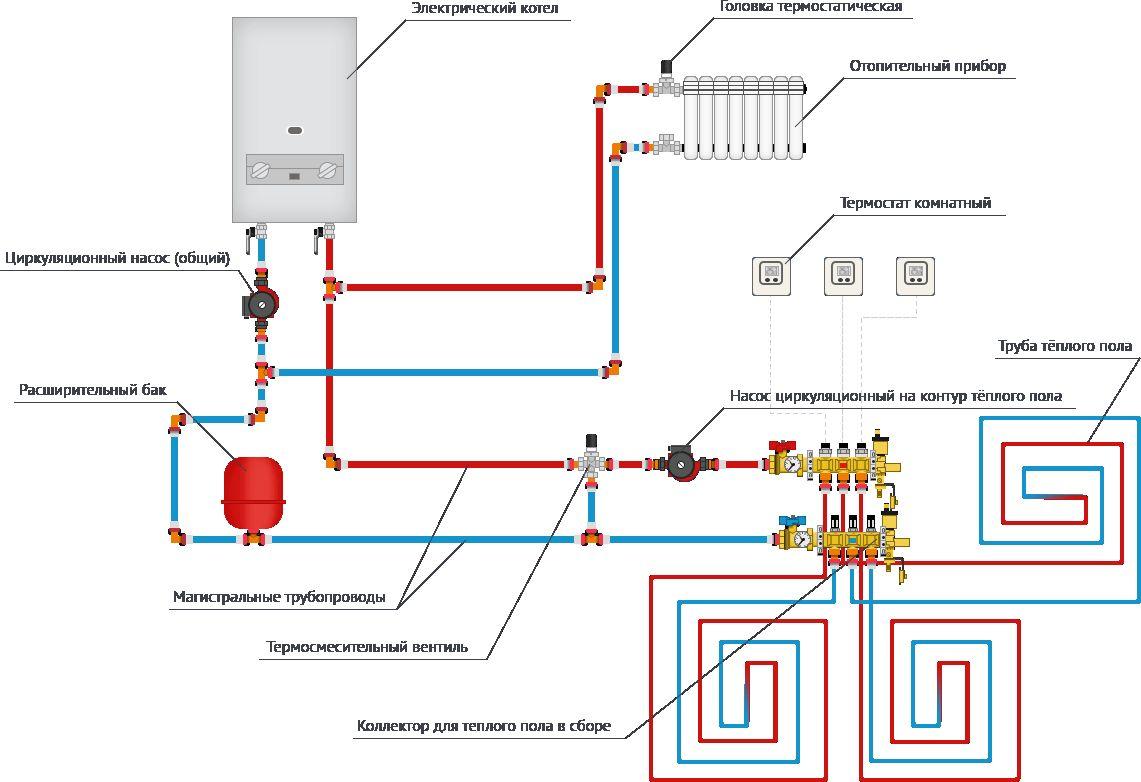 Shema-podkljucheniya-teplogo-pola-k-elektrokotlu.jpg