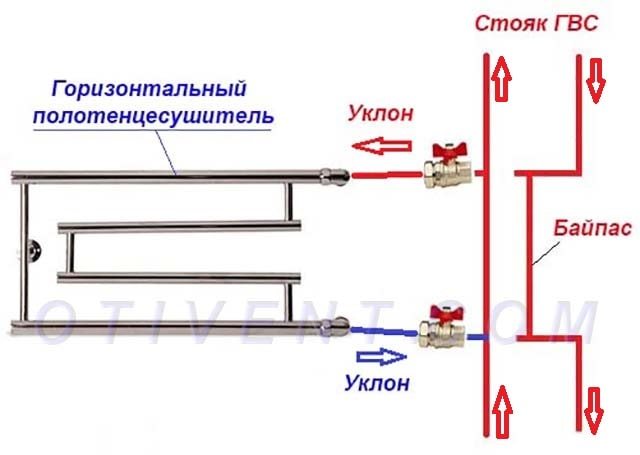 Shema-podkljuchenija-vodjanogo-gorizontalnogo-polotencesushitelja-min.jpg