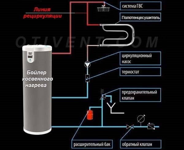 Shema-podkljuchenija-polotencesushitelja-k-recirkuljacii-GVS-min.jpg