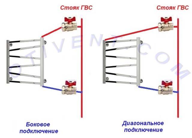 Shema-podkljuchenija-vertikalnogo-polotencesushitelja-k-GVS-min.jpg