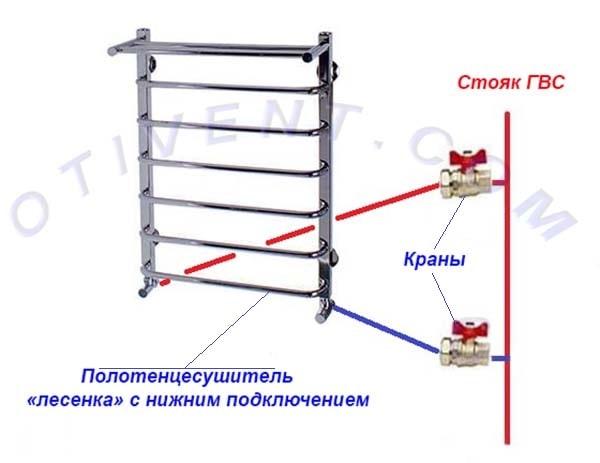 Nizhnee-podkljuchenie-polotencesushitelja-k-GVS-min.jpg