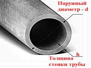 Truby-vodoprovodnye-stalnye-razmery-300x225.jpg