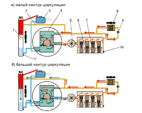 malyj-i-bolsho-kontur-ohlazhdenija__600x479.jpg