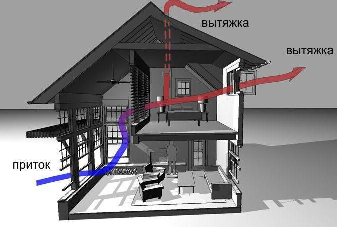 kak-sdelat-ventilyaciu-v-chastnom-dome-10.jpg