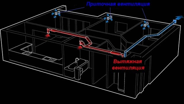 Shema-prinuditelnoj-obshheobmennoj-ventiljacii.jpg