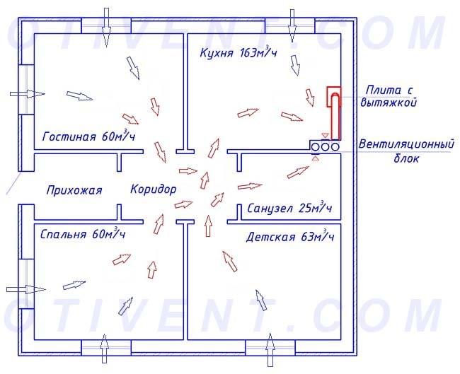 Shema-estestvennoj-ventiljacii-doma.jpg