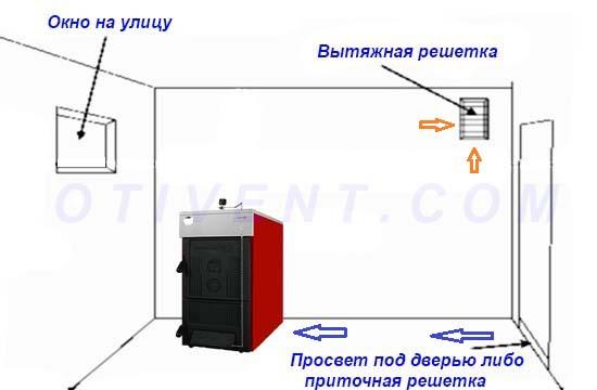 Shema-ventiljacii-topochnoj-s-TT-kotlom.jpg
