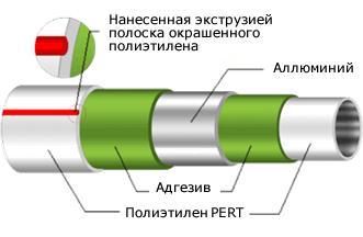 metalloplastikovy-e-truby--dlya-otopleniya-otzy-vy-.jpg