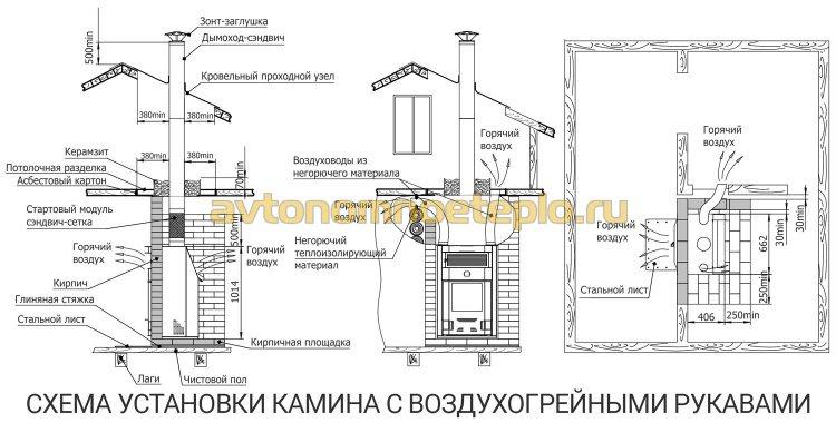 1486653037_shema-montazha-kamina-s-funkciey-nagreva-i-raspredeleniya-vozduha.jpg