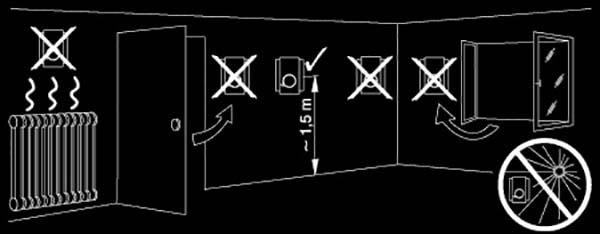 Razmeshhenie-komnatnogo-termostata-v-pomeshhenii.jpg