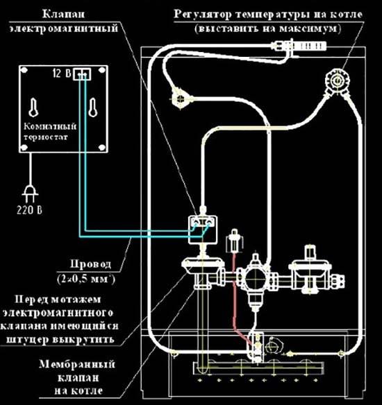 Shema-podkljuchenija-termostata-k-avtomatike-Kare.jpg