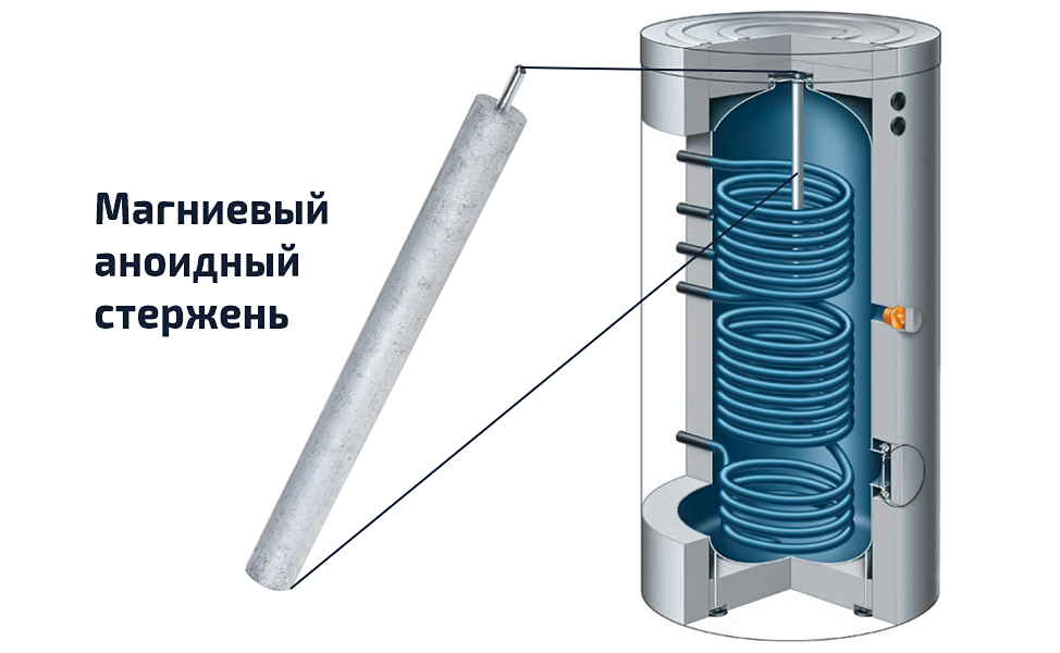 Magnievyj-anoidnyj-sterzhen.jpg