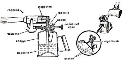паяльная_лампа_в_разрезе.jpg