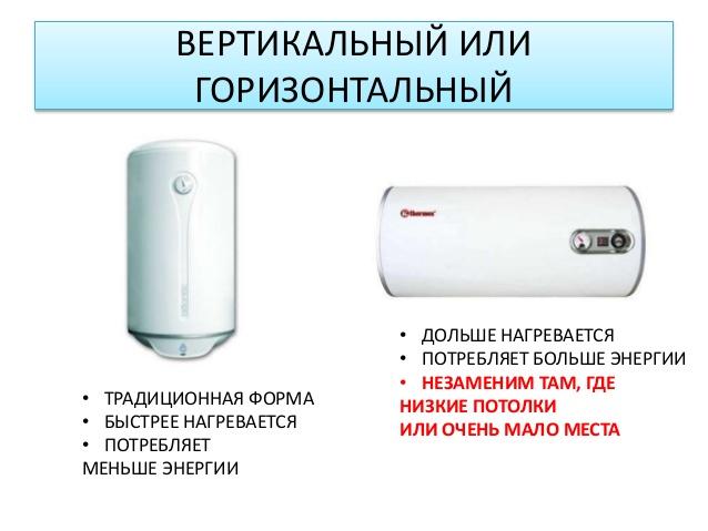 verticalnyi_gorizontalnyi_boiler.jpg