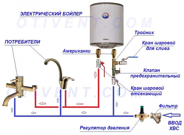 Shema-podkljuchenija-jelektricheskogo-nagrevatelja.jpg