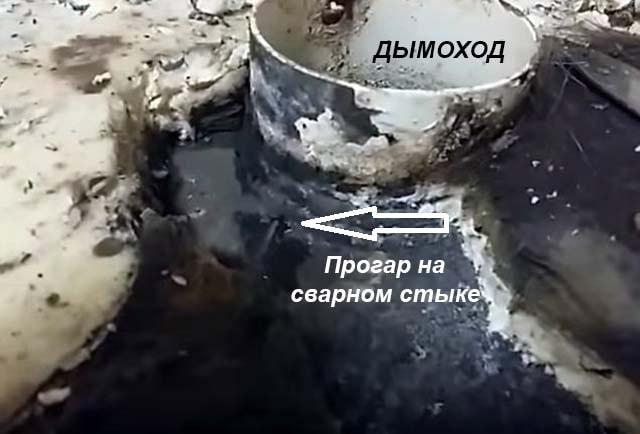 Progoranie-korpusa-gazovogo-bojlera.jpg