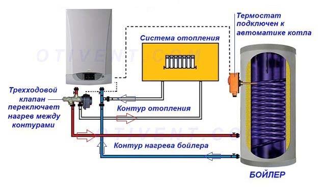 Shema-podkljuchenija-kotla-k-bojleru.jpg